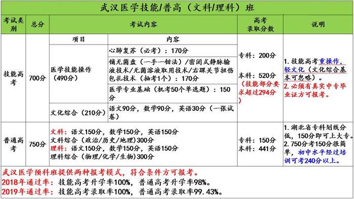 升学方案(图3)